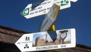 znacenie cyklotras v levocskych vrchoch m
